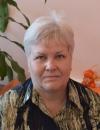 Мария Федоровна ID5320